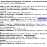 Deputatul PNL de Vrancea, Ion Ștefan, pe lista Guvernului Orban la Ministerul Economiei?